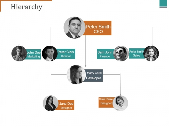 Hierarchy Ppt PowerPoint Presentation Model Slides