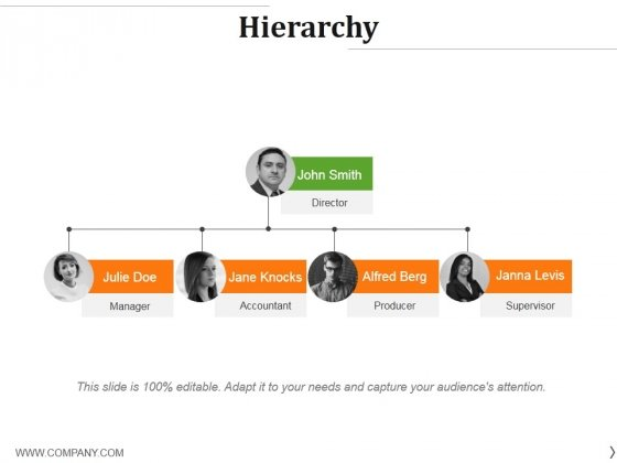 Hierarchy Ppt PowerPoint Presentation Professional Good