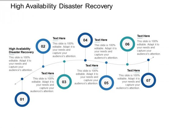 High Availability Disaster Recovery Ppt PowerPoint Presentation Styles Graphics Cpb