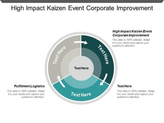 High Impact Kaizen Event Corporate Improvement Fulfilment Logistics Ppt PowerPoint Presentation Professional Designs