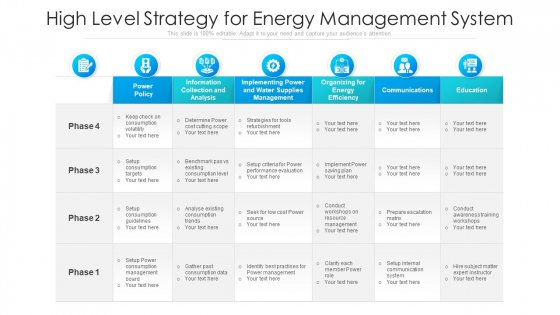 High Level Strategy For Energy Management System Ppt Layouts Elements PDF
