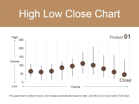 High_Low_Close_Chart_Ppt_PowerPoint_Presentation_Infographic_Template_Vector_Slide_1