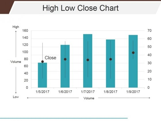 High Low Close Chart Ppt PowerPoint Presentation Infographics Shapes