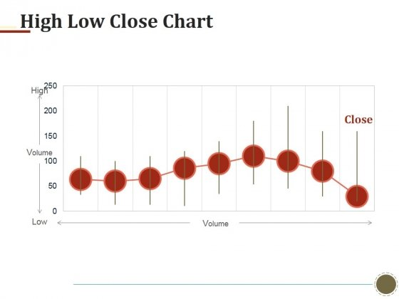 High Low Close Chart Ppt PowerPoint Presentation Infographics Templates