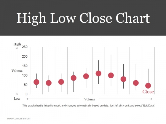 High Low Close Chart Ppt PowerPoint Presentation Inspiration Professional