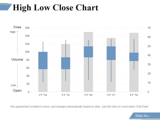 High Low Close Chart Ppt PowerPoint Presentation Professional Background Images