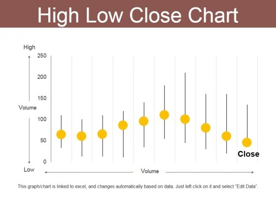 High Low Close Chart Ppt PowerPoint Presentation Show Ideas