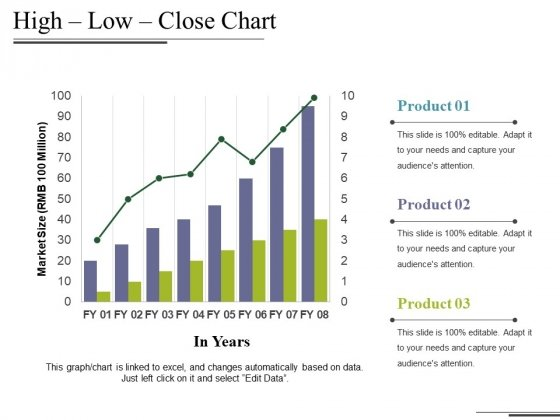 High Low Close Chart Ppt PowerPoint Presentation Styles Maker
