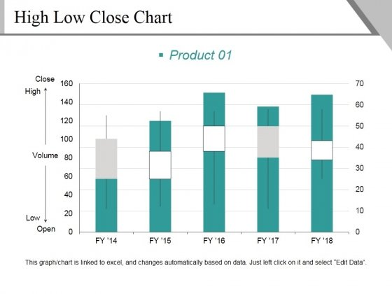 High Low Close Chart Template 1 Ppt PowerPoint Presentation Infographics Graphics Design