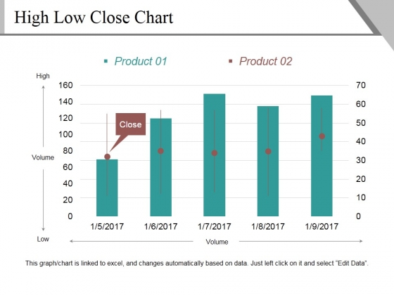 High Low Close Chart Template 2 Ppt PowerPoint Presentation Outline Show