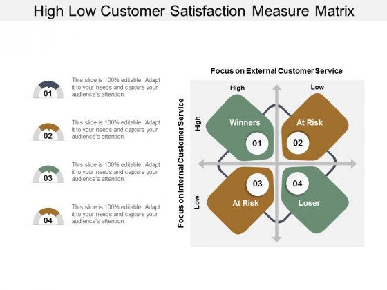 high low customer satisfaction measure matrix ppt powerpoint presentation summary pictures