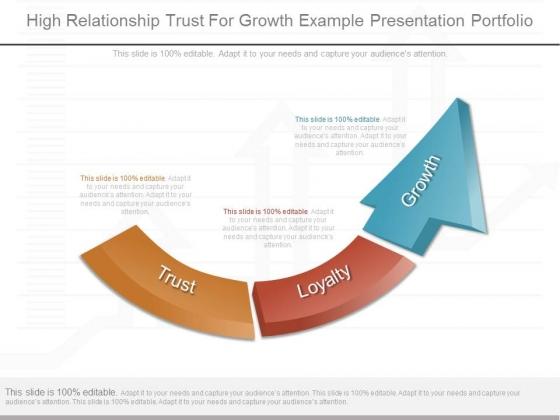High Relationship Trust For Growth Example Presentation Portfolio
