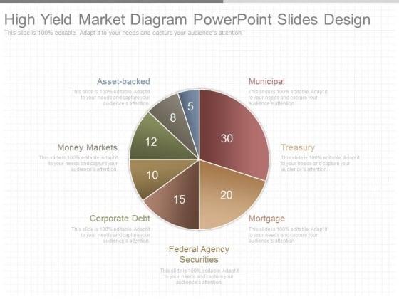 High Yield Market Diagram Powerpoint Slides Design