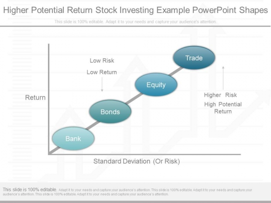 Higher Potential Return Stock Investing Example Powerpoint Shapes