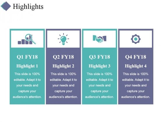 Highlights Ppt PowerPoint Presentation Model Template