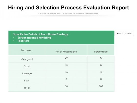 Hiring And Selection Process Evaluation Report Ppt PowerPoint Presentation Gallery Maker PDF