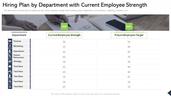 Hiring Plan By Department With Current Employee Strength Ppt Graphics PDF