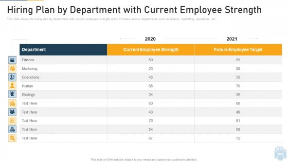Hiring Plan By Department With Current Employee Strength Ppt Slides Inspiration PDF