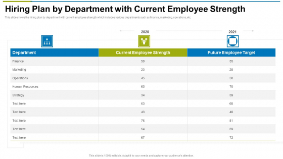 Hiring Plan By Department With Current Employee Strength Ppt Summary Example PDF
