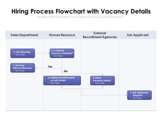 Hiring Process Flowchart With Vacancy Details Ppt Powerpoint Presentation File Samples Pdf Powerpoint Templates