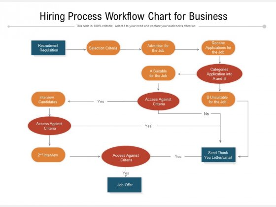 Hiring Process Workflow Chart For Business Ppt PowerPoint Presentation Gallery Topics PDF