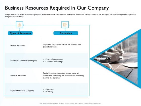 Hit And Trial Approach Business Resources Required In Our Company Ppt Model Guidelines PDF