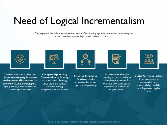 Hit And Trial Approach Need Of Logical Incrementalism Ppt Slides Inspiration PDF