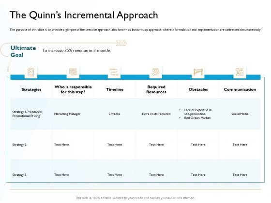 Hit And Trial Approach The Quinns Incremental Approach Ppt Model Objects PDF