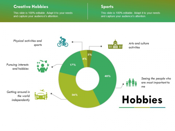 Hobbies Ppt PowerPoint Presentation Ideas Graphics Tutorials