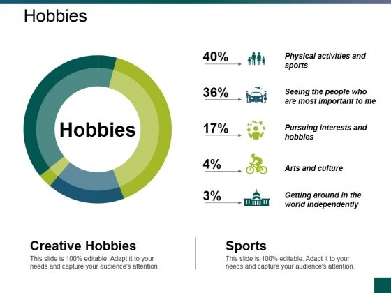 Hobbies Ppt PowerPoint Presentation Infographics Examples