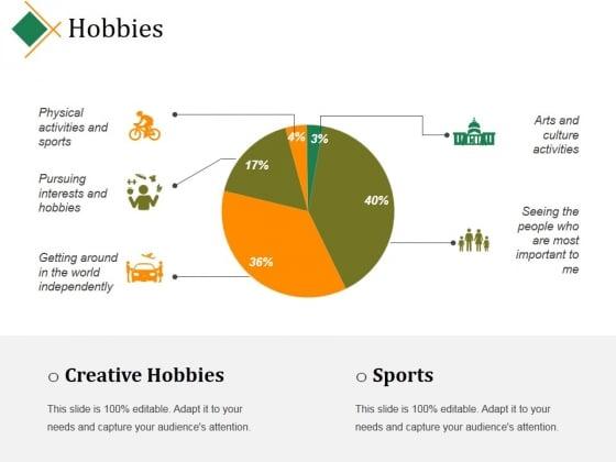 Hobbies Ppt PowerPoint Presentation Slide