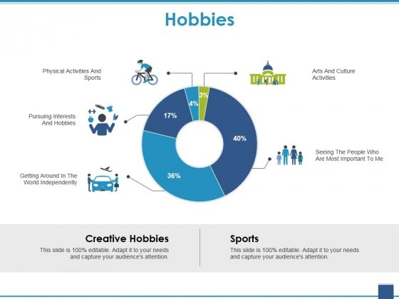 Hobbies Ppt PowerPoint Presentation Styles Outline