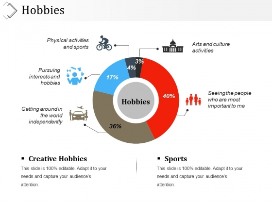Hobbies Ppt PowerPoint Presentation Visual Aids Styles