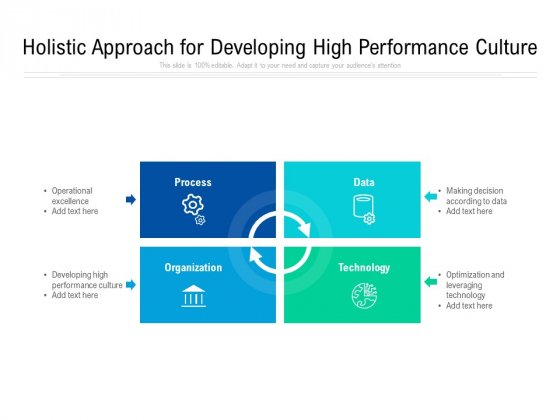 Holistic Approach For Developing High Performance Culture Ppt PowerPoint Presentation Gallery Templates PDF
