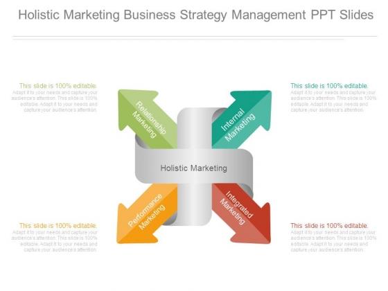 Holistic Marketing Business Strategy Management Ppt Slides