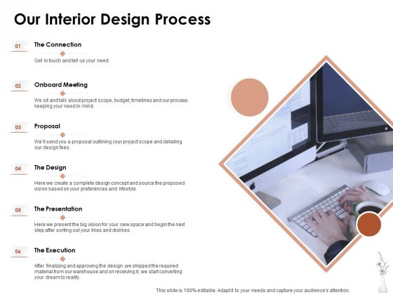 Home Decor Services Appointment Proposal Our Interior Design Process Background PDF