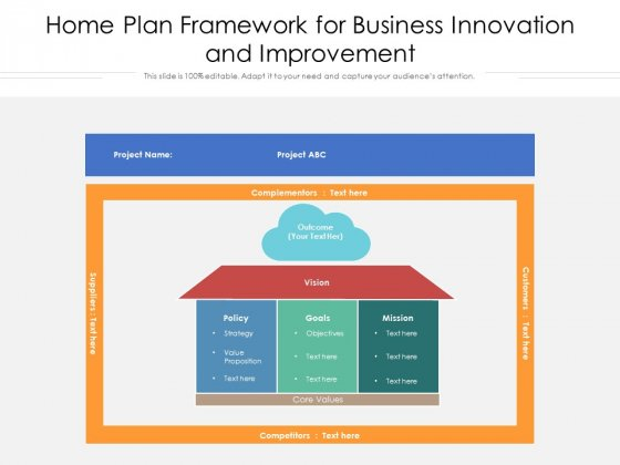 Home Plan Framework For Business Innovation And Improvement Ppt PowerPoint Presentation Gallery Background Designs PDF