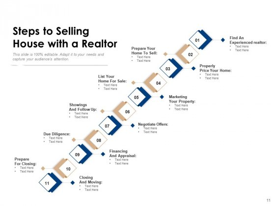 Home_Selling_Process_Strategy_Management_Ppt_PowerPoint_Presentation_Complete_Deck_Slide_11