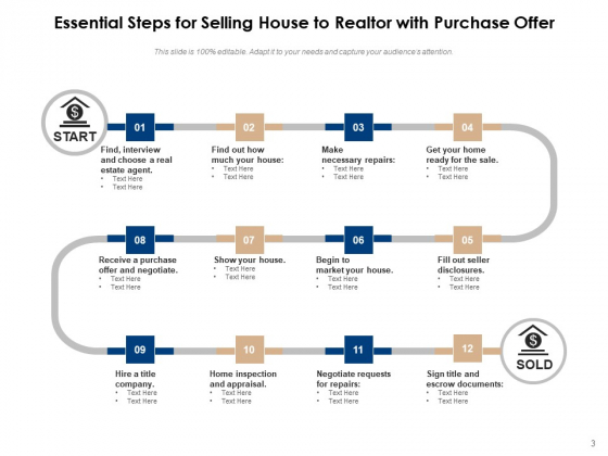 Home_Selling_Process_Strategy_Management_Ppt_PowerPoint_Presentation_Complete_Deck_Slide_3