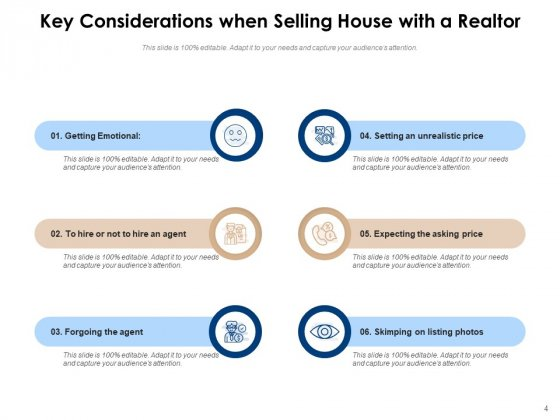 Home_Selling_Process_Strategy_Management_Ppt_PowerPoint_Presentation_Complete_Deck_Slide_4