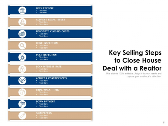 Home_Selling_Process_Strategy_Management_Ppt_PowerPoint_Presentation_Complete_Deck_Slide_5