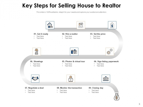 Home_Selling_Process_Strategy_Management_Ppt_PowerPoint_Presentation_Complete_Deck_Slide_6
