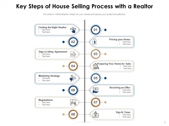 Home_Selling_Process_Strategy_Management_Ppt_PowerPoint_Presentation_Complete_Deck_Slide_7