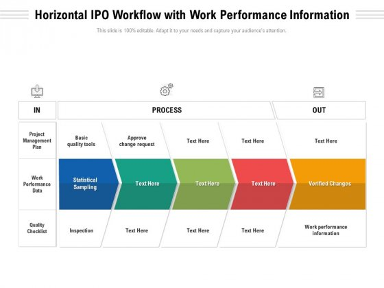 Horizontal IPO Workflow With Work Performance Information Ppt PowerPoint Presentation Gallery Graphics Example PDF