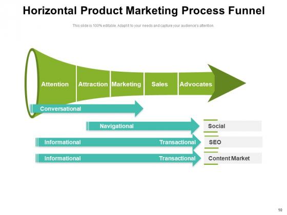Horizontal_Innovation_Funnel_Diagram_Marketing_Optimization_Ppt_PowerPoint_Presentation_Complete_Deck_Slide_10