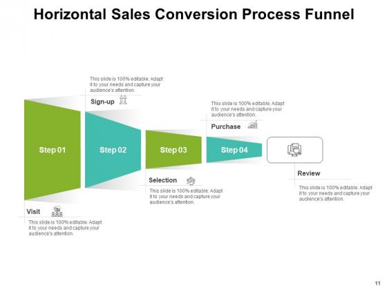 Horizontal_Innovation_Funnel_Diagram_Marketing_Optimization_Ppt_PowerPoint_Presentation_Complete_Deck_Slide_11