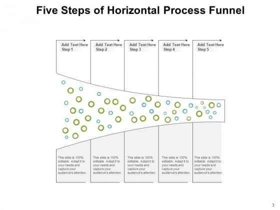 Horizontal_Innovation_Funnel_Diagram_Marketing_Optimization_Ppt_PowerPoint_Presentation_Complete_Deck_Slide_3