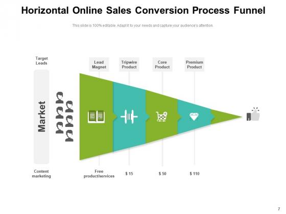 Horizontal_Innovation_Funnel_Diagram_Marketing_Optimization_Ppt_PowerPoint_Presentation_Complete_Deck_Slide_7
