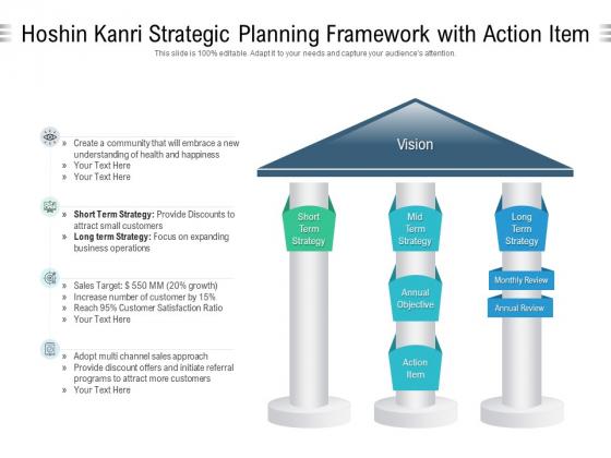 Hoshin Kanri Strategic Planning Framework With Action Item Ppt PowerPoint Presentation Gallery Example Topics PDF