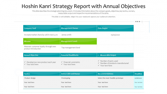 Hoshin Kanri Strategy Report With Annual Objectives Ppt PowerPoint Presentation Gallery Clipart PDF